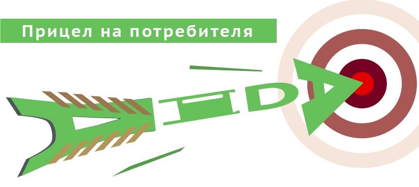 Реклама и модель AIDA. Создаём промоматериалы